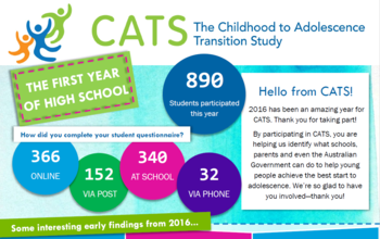 CATS Newsletter 2016